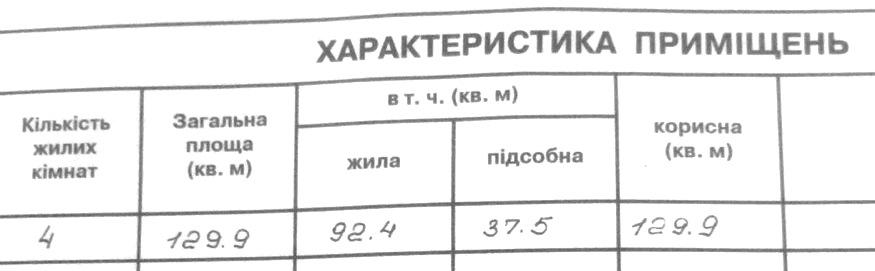 продажа офиса номер C-158135 в Приморском районе, фото номер 5